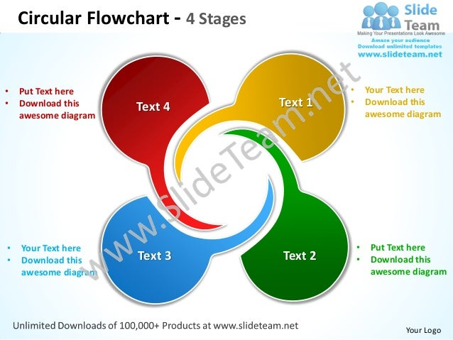 circular flowchart 4 stages powerpoint templates 0712, Powerpoint templates