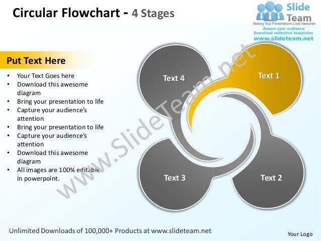 Circular flowchart 4 stages powerpoint templates 0712 Slide 2