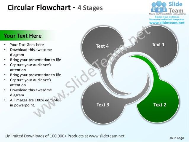 Circular flowchart 4 stages powerpoint templates 0712 Slide 3
