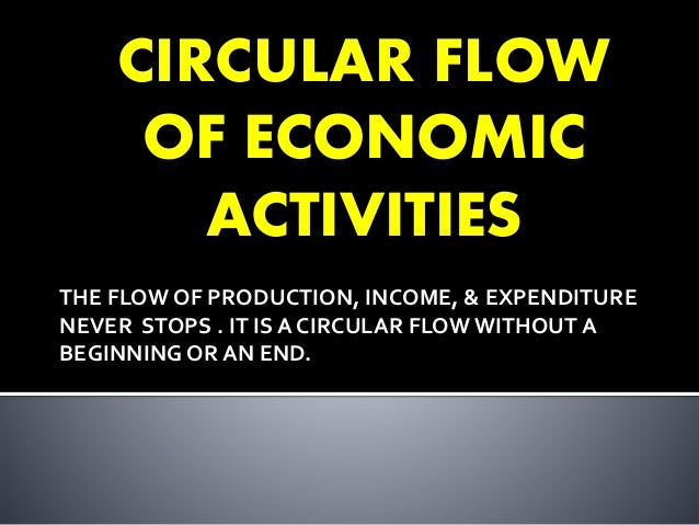 circular flow of economic activity The circular flow of activity is a chain in which production creates income, income generates spending and spending in turn induces production the major four sectors of the economy are engaged in three economic activities of production, consumption and exchange of goods and services.