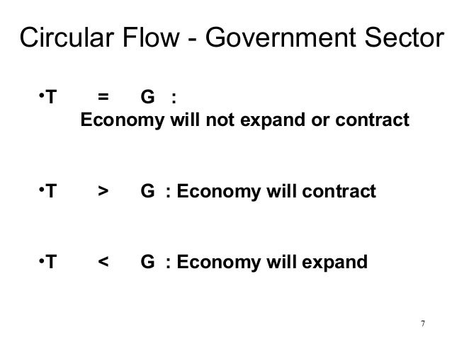 Circular flow of income Managerial Economics