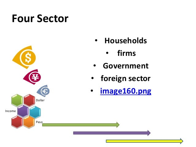 Five sector circular flow of income of Australian economy