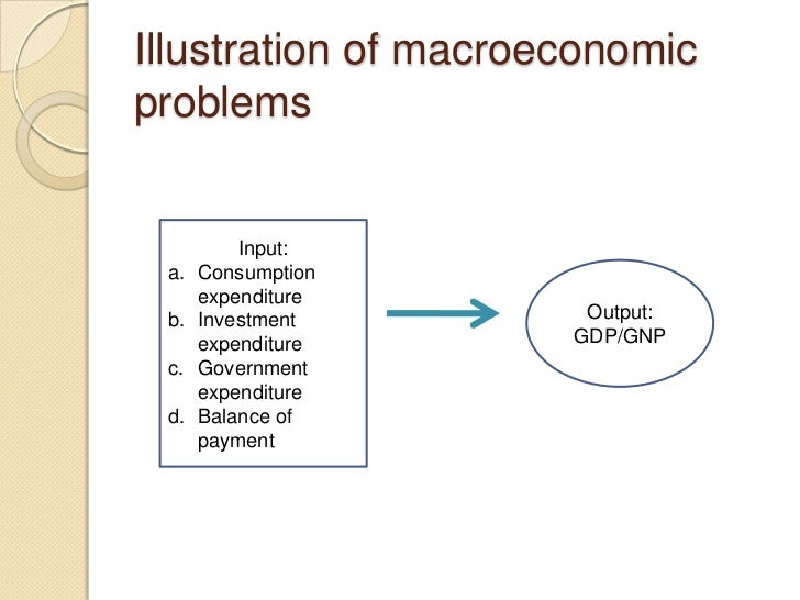Circular flow of income and expenditure 5 ccuart Images