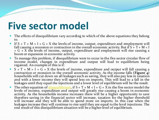 five sector circular flow of income The circular flow of income five-sector model - free download as pdf file (pdf), text file (txt) or read online for free the circular flow of income five-sector model and income and expenditure analysis.