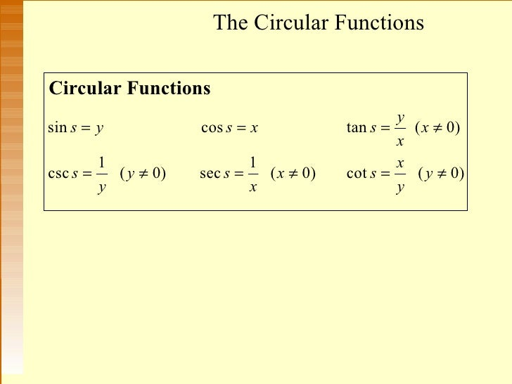 circular functions Learn the basics of excel circular reference - how to check workbooks for circular formulas, and how to enable, find and remove circular references in excel.