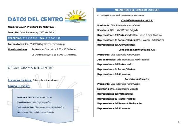 MIEMBROS DEL CONSEJO ESCOLAR  DATOS DEL CENTRO Nombre: C.E.I.P. PRÍNCIPE DE ASTURIAS Dirección: C/Las Rubiesas, s/n. 35214...