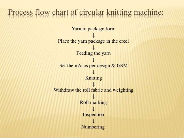 types of knitting machine