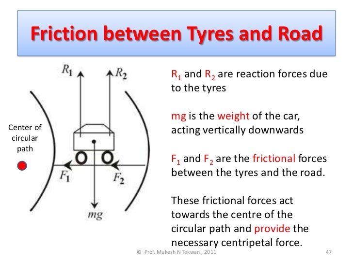 Cone friction free body diagram circular motion diy enthusiasts circular motion rh slideshare net uniform circular motion formula uniform circular motion examples ccuart Image collections