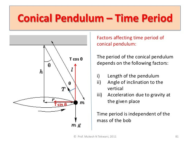 factors affecting the time period of Aim to investigate the factors affecting the time period of simple pendulum and from phys 121 at case western.