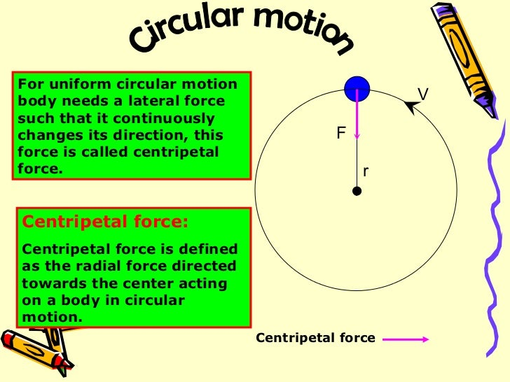 Circular motion motion 3 r ccuart Image collections