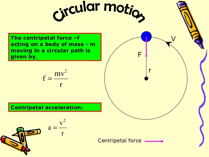 circular motions The differences between circular motions and elliptical motions is of rotational  axis and radius of gyration so there are two axis of rotation in the elliptical motion .