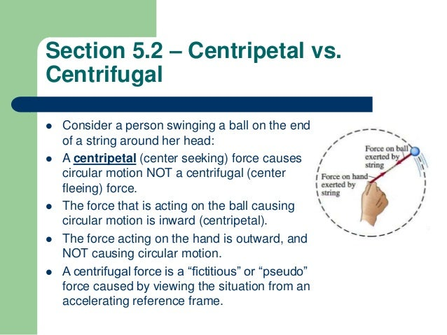 Circular motion slides complete