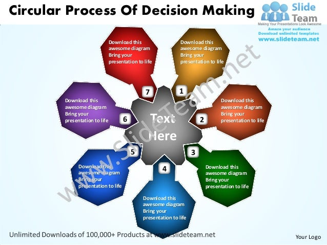 Circular Process Of Decision Making                              Download this                    Download this           ...