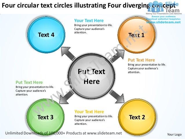 Circular Text Circles Illustrating Diverging Concept Cycle Flow Chart