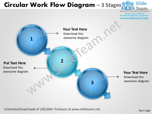 Circular Work Flow Diagram – 3 Stages                  Your Text Here                      Download this                  ...