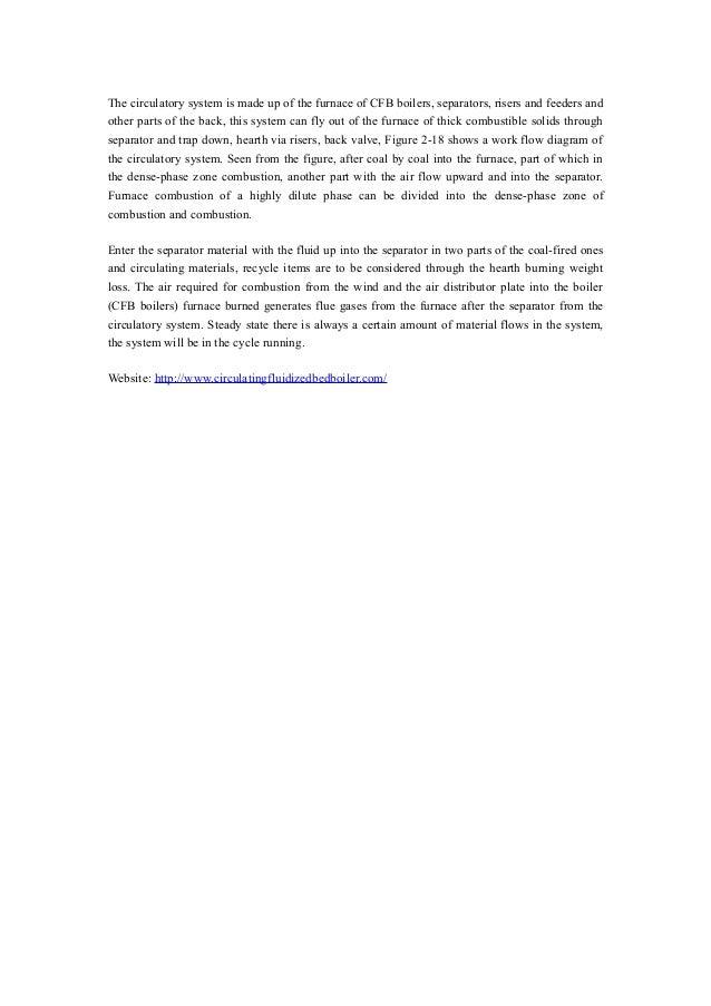 circulating fluidized bed boiler pdf