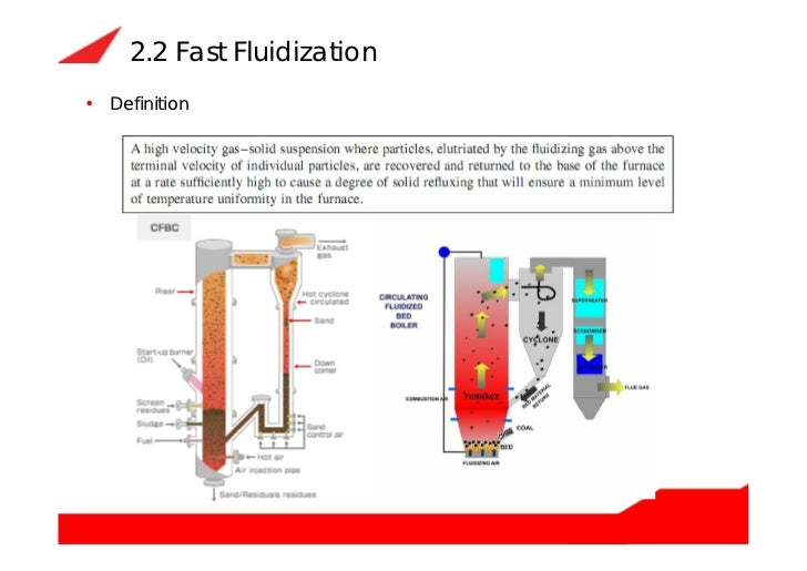 bubbling fluidized bed boiler or circulating The circulating fluidized bed (cfb) is a developing technology for coal combustion to achieve lower emission of pollutants by using this technology, up to 95% of pollutants [1] can be absorbed before being emitted to the atmosphere circulating fluidized bed is a relatively new technology with the .