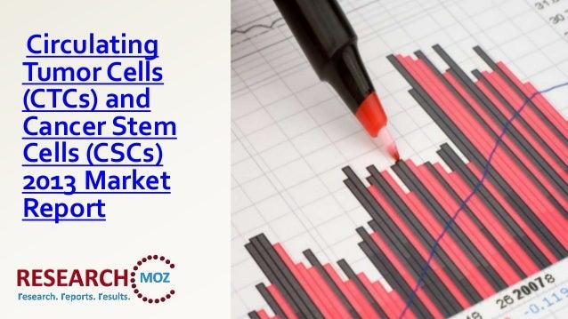 CirculatingTumor Cells(CTCs) andCancer StemCells (CSCs)2013 MarketReport