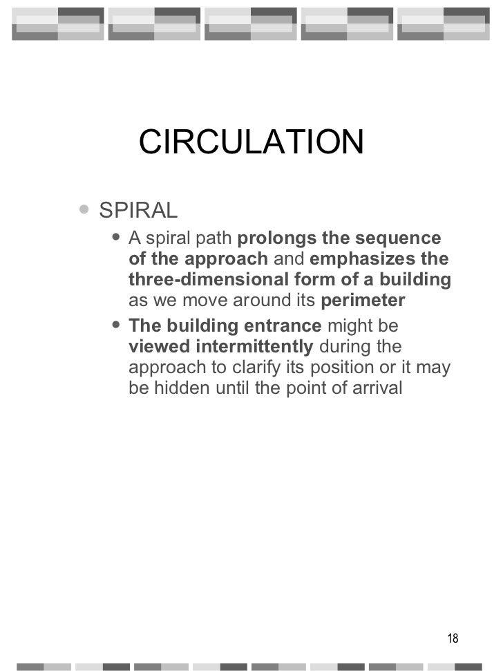 CIRCULATION <ul><ul><li>SPIRAL </li></ul></ul><ul><ul><ul><li>A spiral path  prolongs the sequence of the approach  and  e...