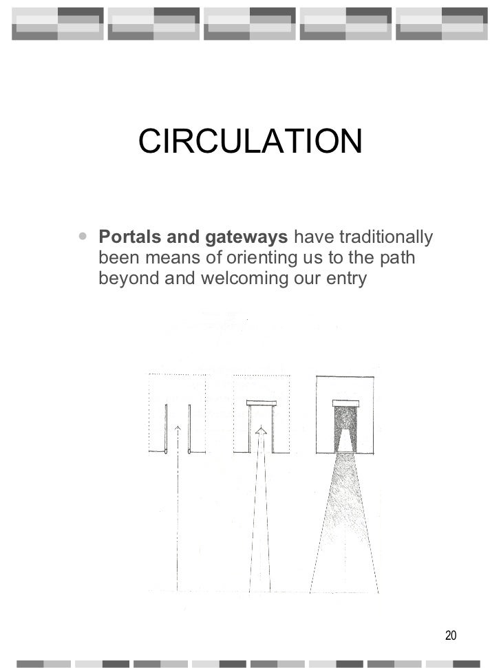 CIRCULATION <ul><ul><li>Portals and gateways  have traditionally been means of orienting us to the path beyond and welcomi...