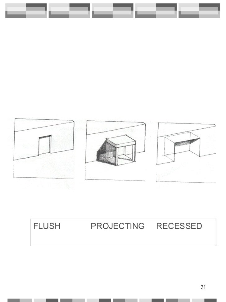 FLUSH  PROJECTING  RECESSED