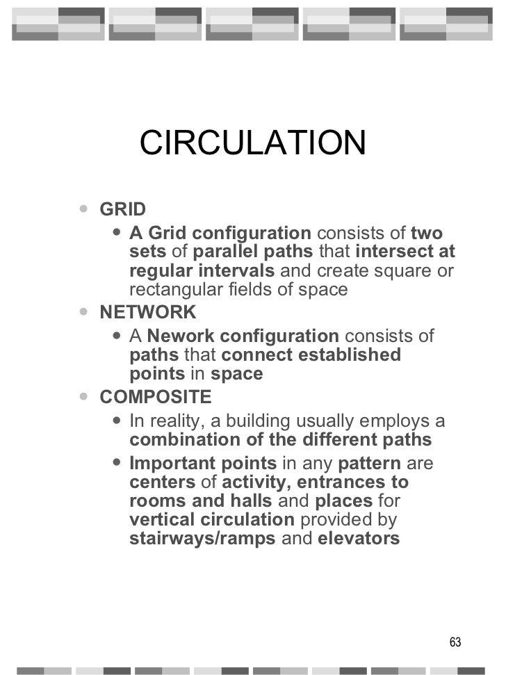 CIRCULATION <ul><ul><li>GRID </li></ul></ul><ul><ul><ul><li>A Grid configuration  consists of  two sets  of  parallel path...