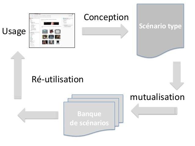 La structure du cours analyse