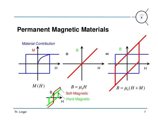 Magnetic Biasing Techniques for Circulators