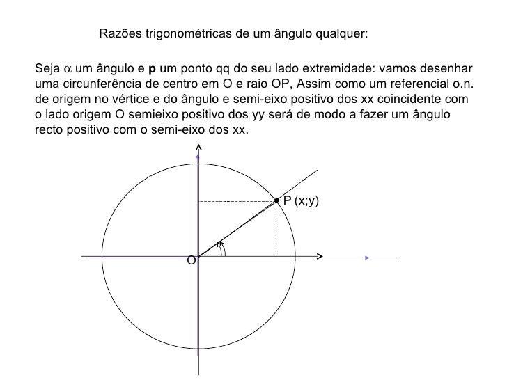 Razões trigonométricas de um ângulo qualquer: Seja    um ângulo e  p  um ponto qq do seu lado extremidade: vamos desenhar...