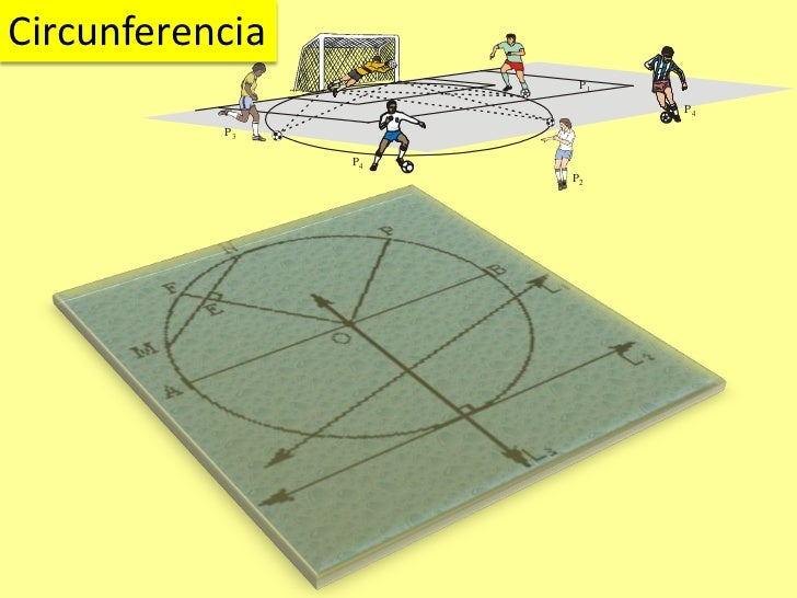 Circunferencia<br />