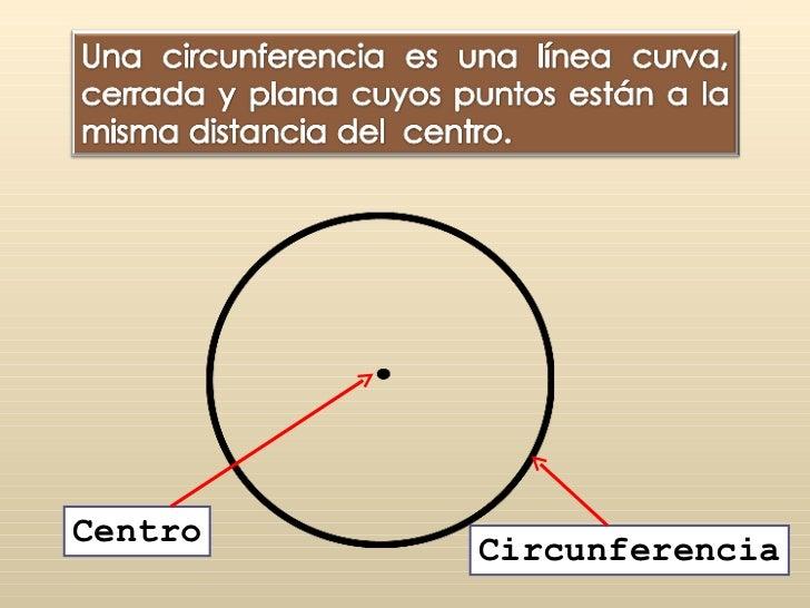Circunferencia Y Circulo Slide 2