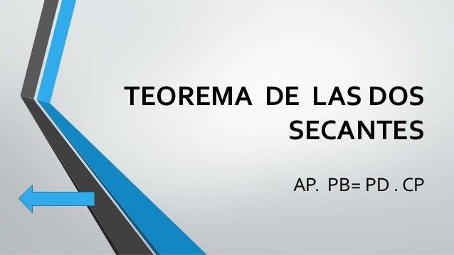 TEOREMA DE PONCELET  A+B = C +2R