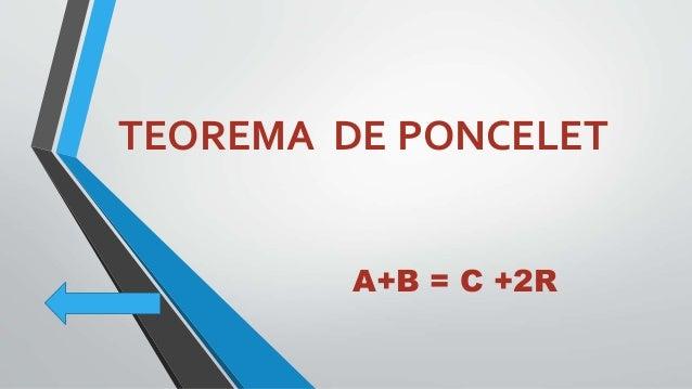 TEOREMA DE PITOT  A + B = C + D