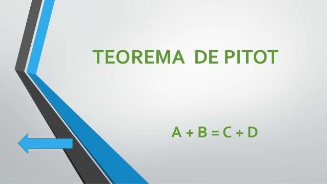 TEOREMA DEL ANGULO  INTERIOR  X= A + B  2