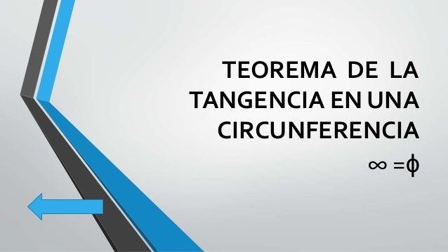 TEOREMA DE LAS  CUERDAS  AP. PB = CP. PD
