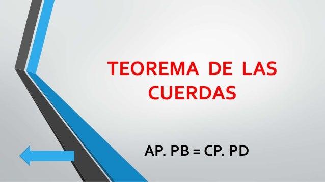 TEOREMA DE LAS  CUERDAS CONGRUENTES  A.B= C.D