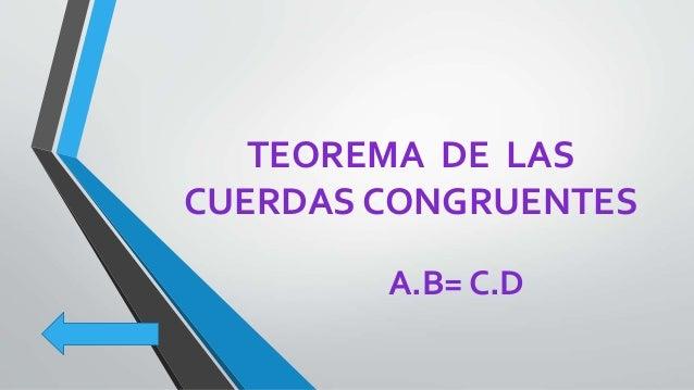 TEOREMA DE LA TANGENTE  Y LA SECANTE  T2= PA . PB
