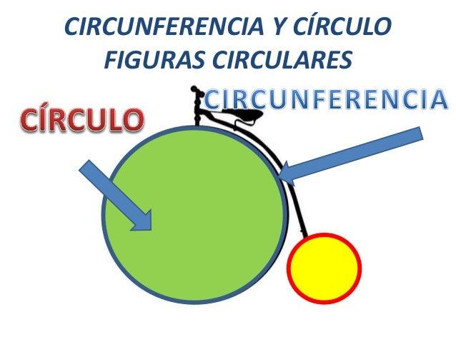 CIRCUNFERENCIA Y CÍRCULO FIGURAS CIRCULARES
