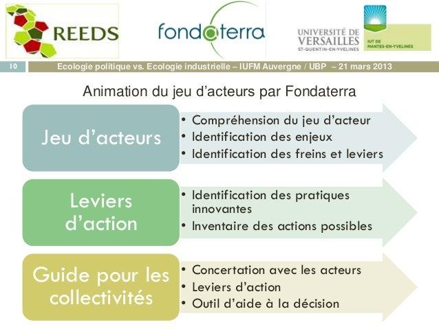 Animation du jeu d'acteurs par Fondaterra 10 Ecologie politique vs. Ecologie industrielle – IUFM Auvergne / UBP – 21 mars ...