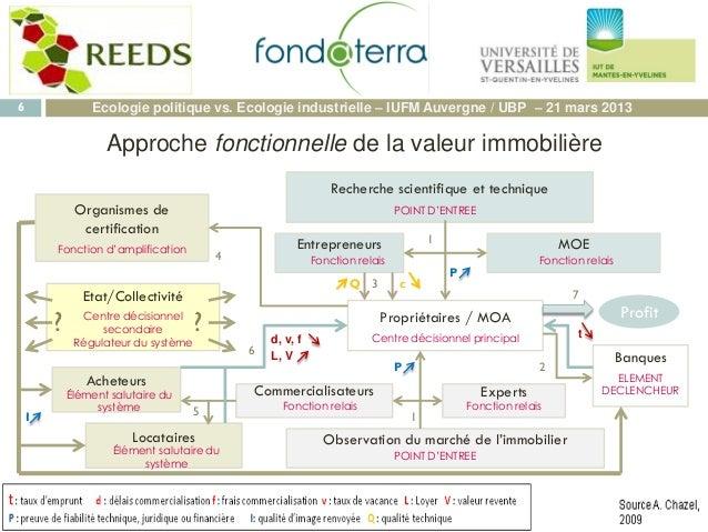 6 Propriétaires / MOA Observation du marché de l'immobilier Recherche scientifique et technique MOE ExpertsCommercialisate...