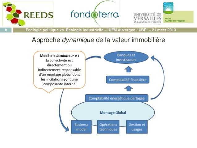 8 Ecologie politique vs. Ecologie industrielle – IUFM Auvergne / UBP – 21 mars 2013 Logo fonda Approche dynamique de la va...