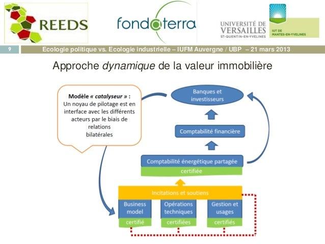 9 Ecologie politique vs. Ecologie industrielle – IUFM Auvergne / UBP – 21 mars 2013 Logo fonda Approche dynamique de la va...