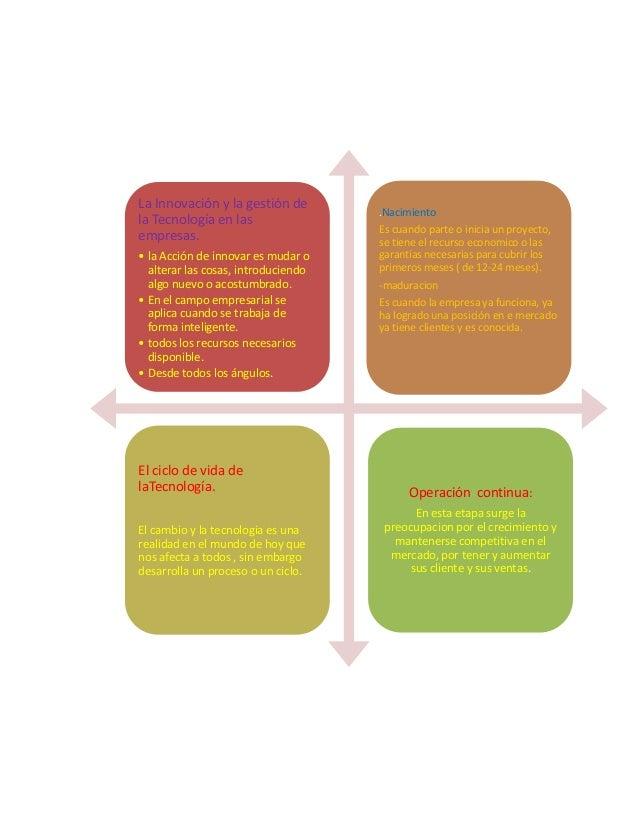 La Innovación y la gestión dela Tecnología en lasempresas.• la Acción de innovar es mudar oalterar las cosas, introduciend...