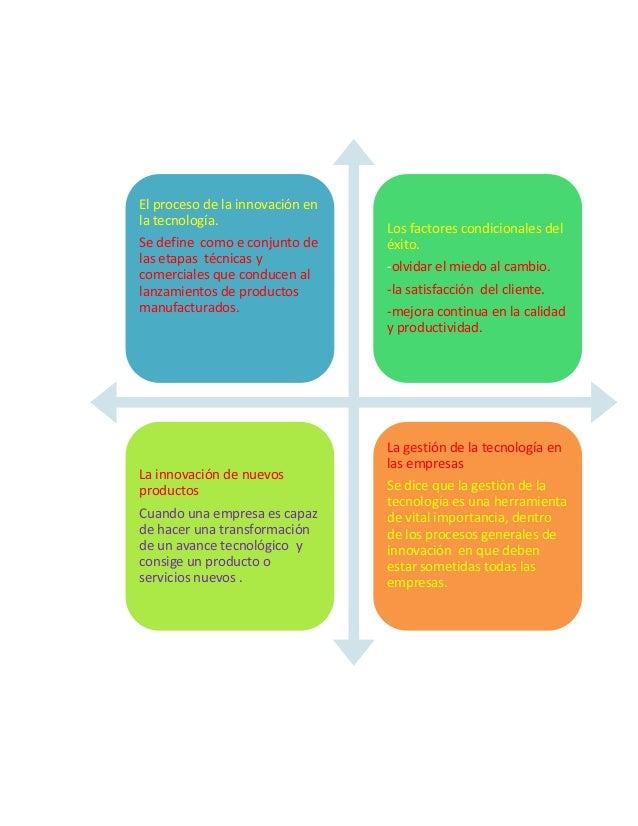 Ciro gestion Slide 2