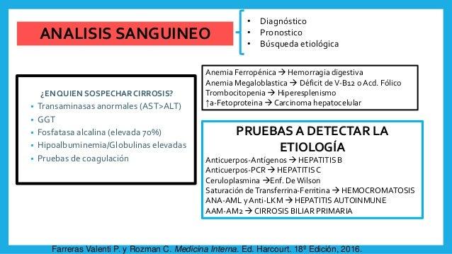 ANALISIS SANGUINEO • Diagnóstico • Pronostico • Búsqueda etiológica ¿EN QUIEN SOSPECHAR CIRROSIS? • Transaminasas anormale...