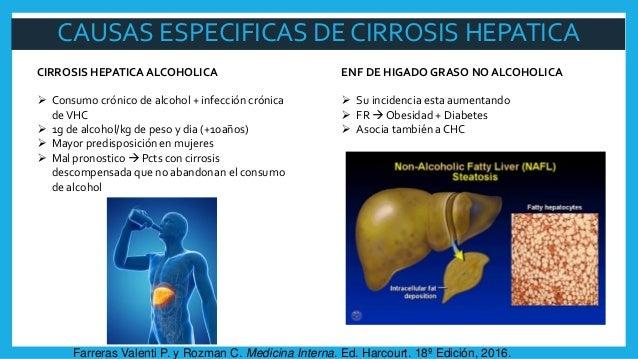 CAUSAS ESPECIFICAS DE CIRROSIS HEPATICA CIRROSIS HEPATICA ALCOHOLICA  Consumo crónico de alcohol + infección crónica deVH...