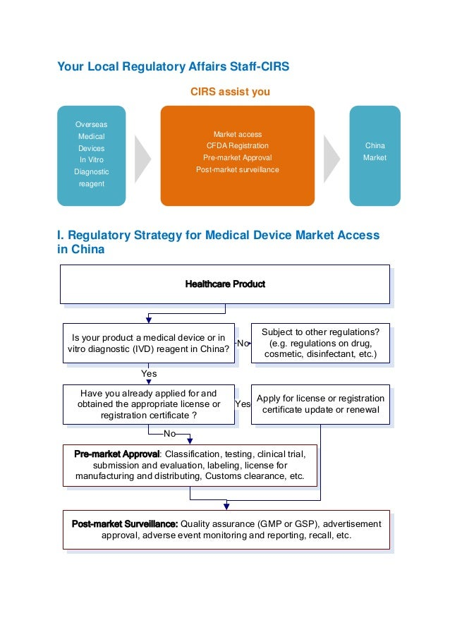 Chinese guidebook for medical device adverse
