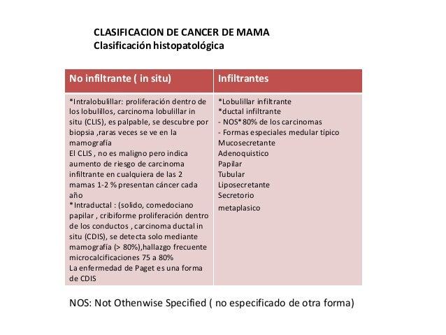 No infiltrante ( in situ) Infiltrantes *Intralobulillar: proliferación dentro de los lobulillos, carcinoma lobulillar in s...