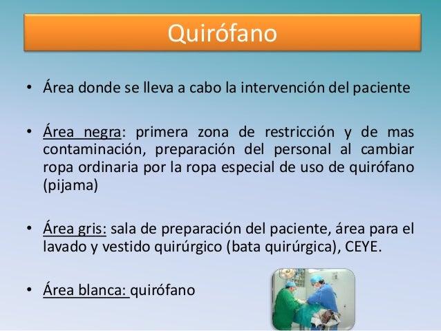 Principios de cirug a veterinaria for Cuarto quirurgico