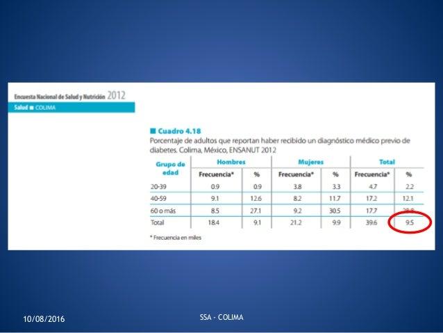 Cirugia metabolica en ssa colima